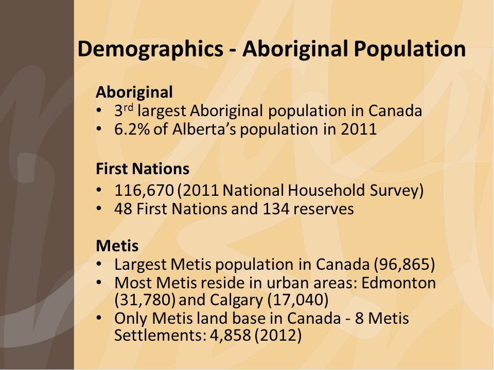 Demographics - Aboriginal Population Aboriginal 3 rd largest Aboriginal population in Canada 6.2% of Alberta's population in 2011 First Nations 116,670 (2011 National Household Survey) 48 First Nations and 134 reserves Metis Largest Metis population in Canada (96,865) Most Metis reside in urban areas: Edmonton (31,780) and Calgary (17,040) Only Metis land base in Canada - 8 Metis Settlements: 4,858 (2012)