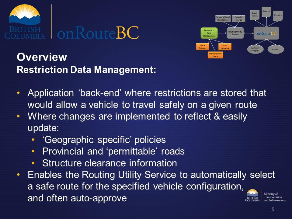 Application 'back-end' where restrictions are stored that would allow a vehicle to travel safely on a given route Where changes are implemented to ref
