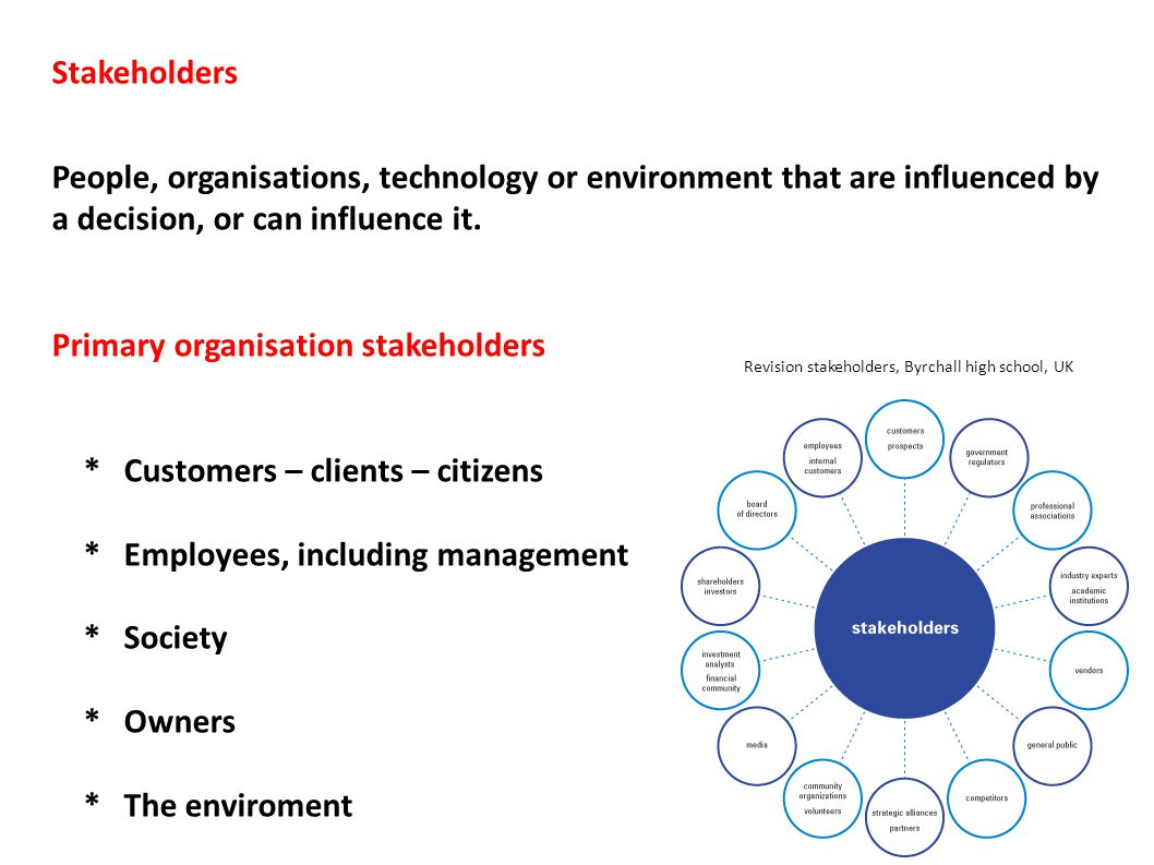 Stakeholders People, organisations, technology or environment that are influenced by a decision, or can influence it.