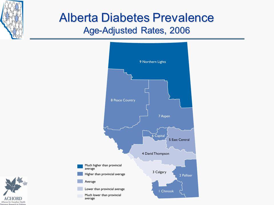 Alberta Diabetes Prevalence Age-Adjusted Rates, 2006