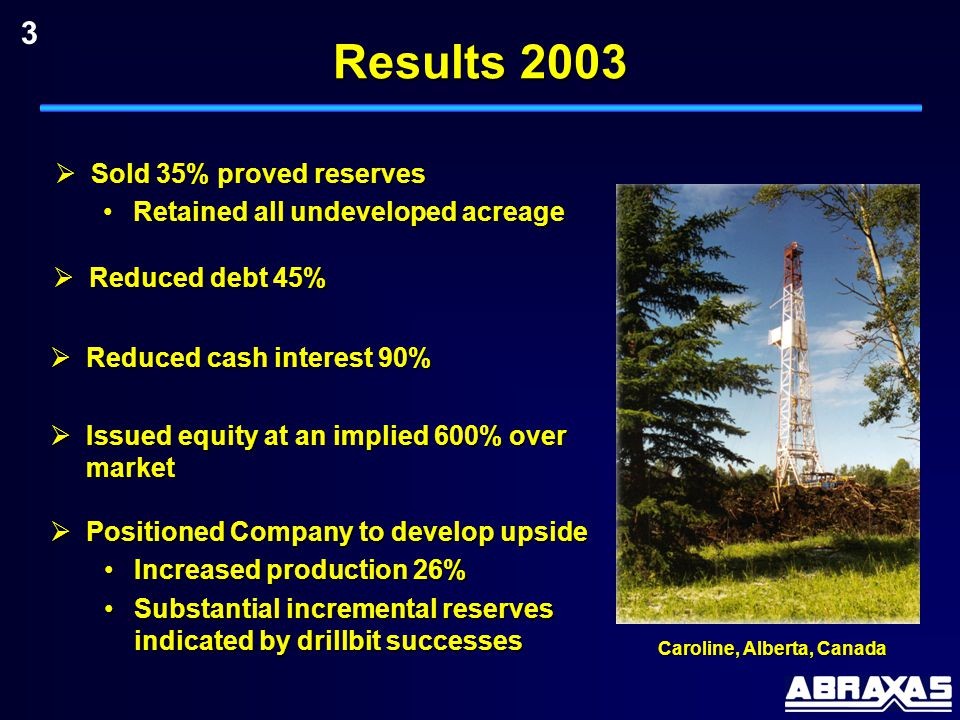 Results 2003  Sold 35% proved reserves Retained all undeveloped acreageRetained all undeveloped acreage  Reduced debt 45%  Issued equity at an implied 600% over market  Positioned Company to develop upside Increased production 26%Increased production 26% Substantial incremental reserves indicated by drillbit successesSubstantial incremental reserves indicated by drillbit successes Caroline, Alberta, Canada 3  Reduced cash interest 90%