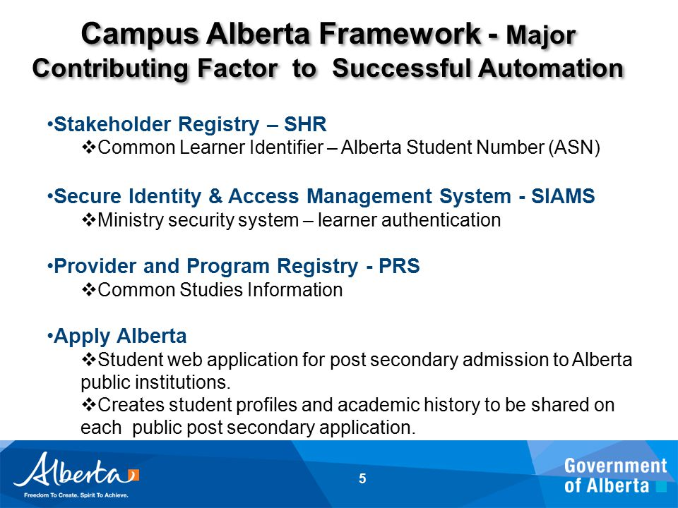 Campus Alberta Framework - Major Contributing Factor to Successful Automation 5 Stakeholder Registry – SHR  Common Learner Identifier – Alberta Student Number (ASN) Secure Identity & Access Management System - SIAMS  Ministry security system – learner authentication Provider and Program Registry - PRS  Common Studies Information Apply Alberta  Student web application for post secondary admission to Alberta public institutions.