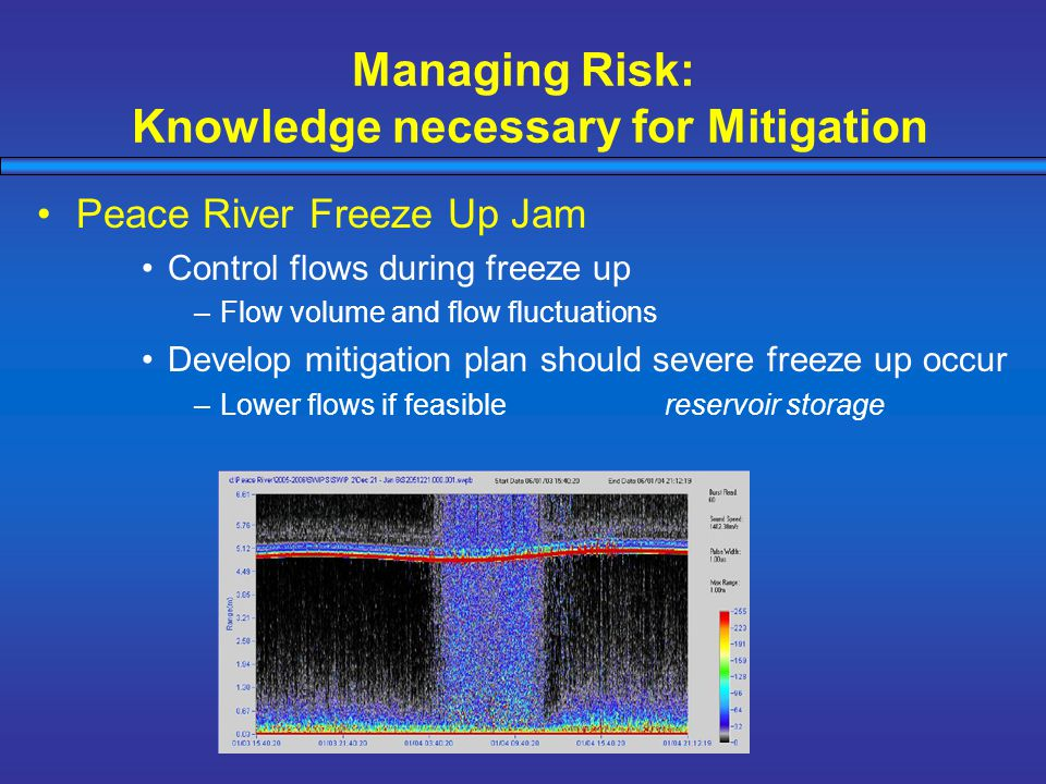 Managing Risk: Knowledge necessary for Mitigation Peace River Freeze Up Jam Control flows during freeze up –Flow volume and flow fluctuations Develop mitigation plan should severe freeze up occur –Lower flows if feasible reservoir storage