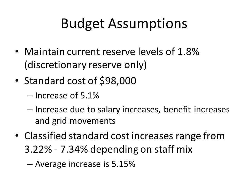 Budget Assumptions Maintain current reserve levels of 1.8% (discretionary reserve only) Standard cost of $98,000 – Increase of 5.1% – Increase due to