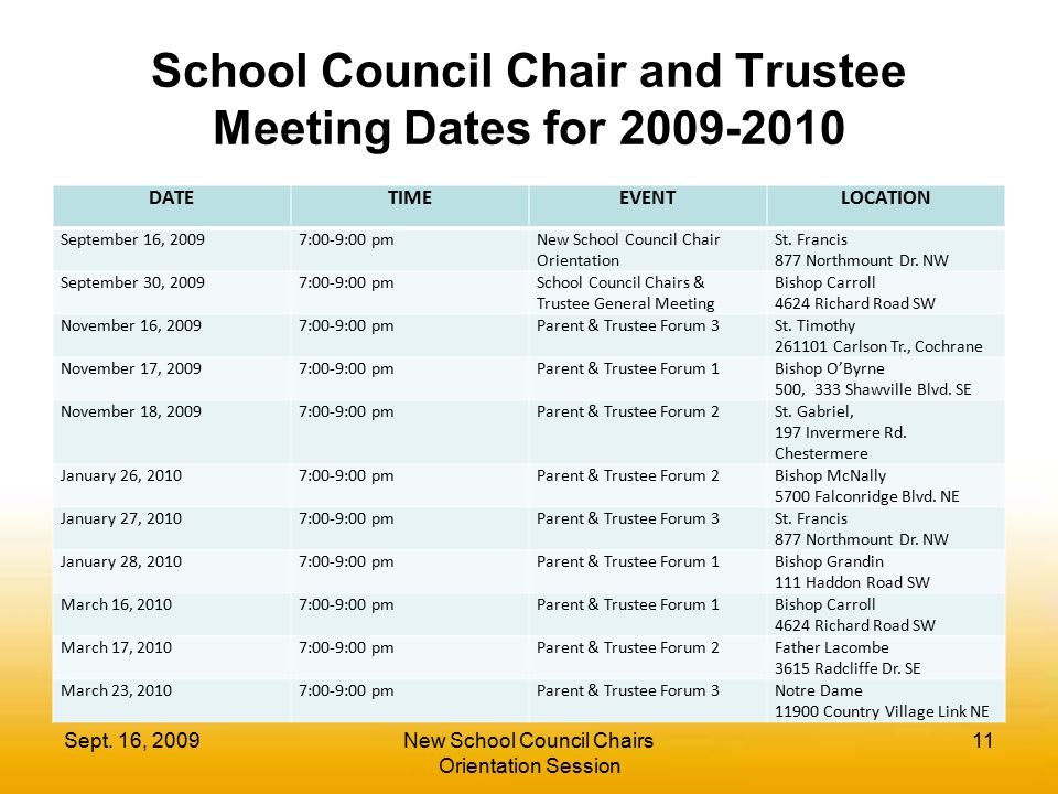 Sept. 16, 2009New School Council Chairs Orientation Session 11 School Council Chair and Trustee Meeting Dates for 2009-2010 DATETIMEEVENTLOCATION Sept