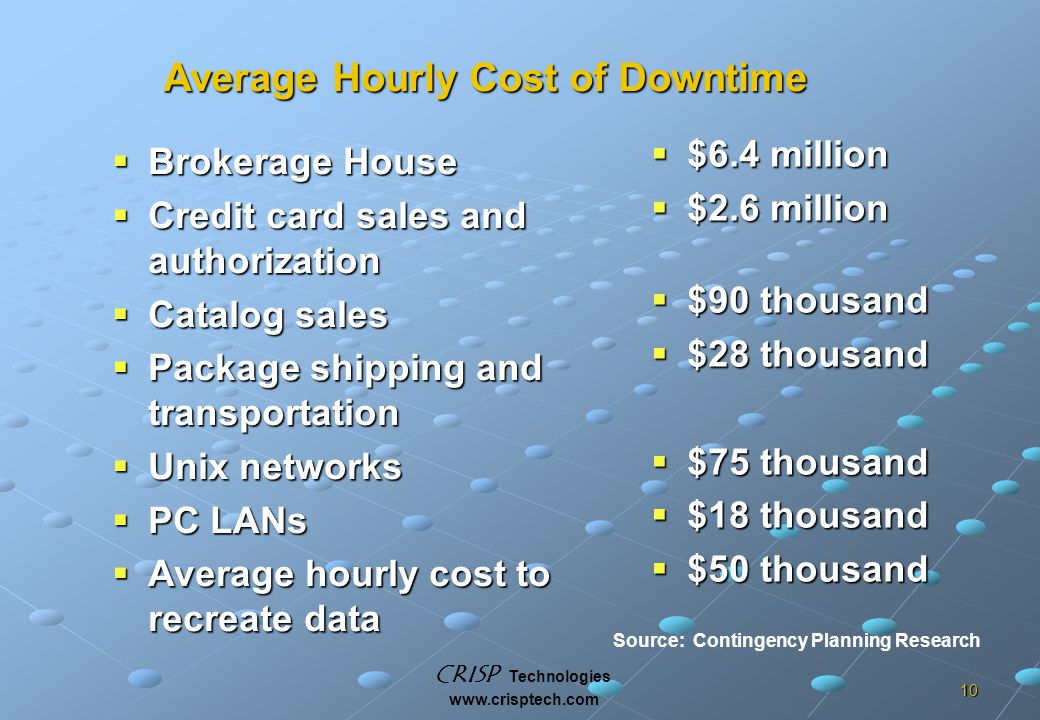 CRISP Technologies www.crisptech.com 10 Average Hourly Cost of Downtime  Brokerage House  Credit card sales and authorization  Catalog sales  Package shipping and transportation  Unix networks  PC LANs  Average hourly cost to recreate data  $6.4 million  $2.6 million  $90 thousand  $28 thousand  $75 thousand  $18 thousand  $50 thousand Source: Contingency Planning Research