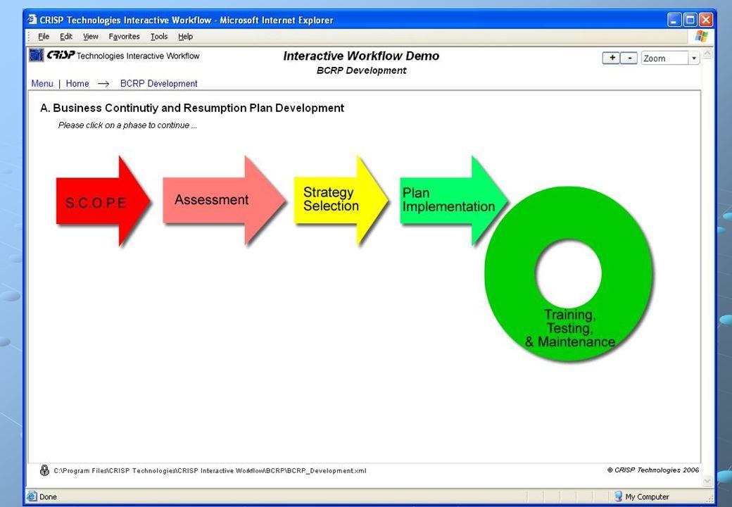 CRISP Technologies www.crisptech.com 17