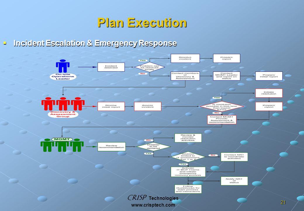 CRISP Technologies www.crisptech.com 21 Plan Execution  Incident Escalation & Emergency Response