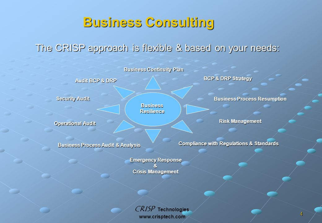 CRISP Technologies www.crisptech.com 4 Business Consulting The CRISP approach is flexible & based on your needs: Business Continuity Plan Compliance with Regulations & Standards Business Process Resumption Risk Management Audit BCP & DRP Security Audit Operational Audit Emergency Response & Crisis Management BusinessResilience Business Process Audit & Analysis BCP & DRP Strategy