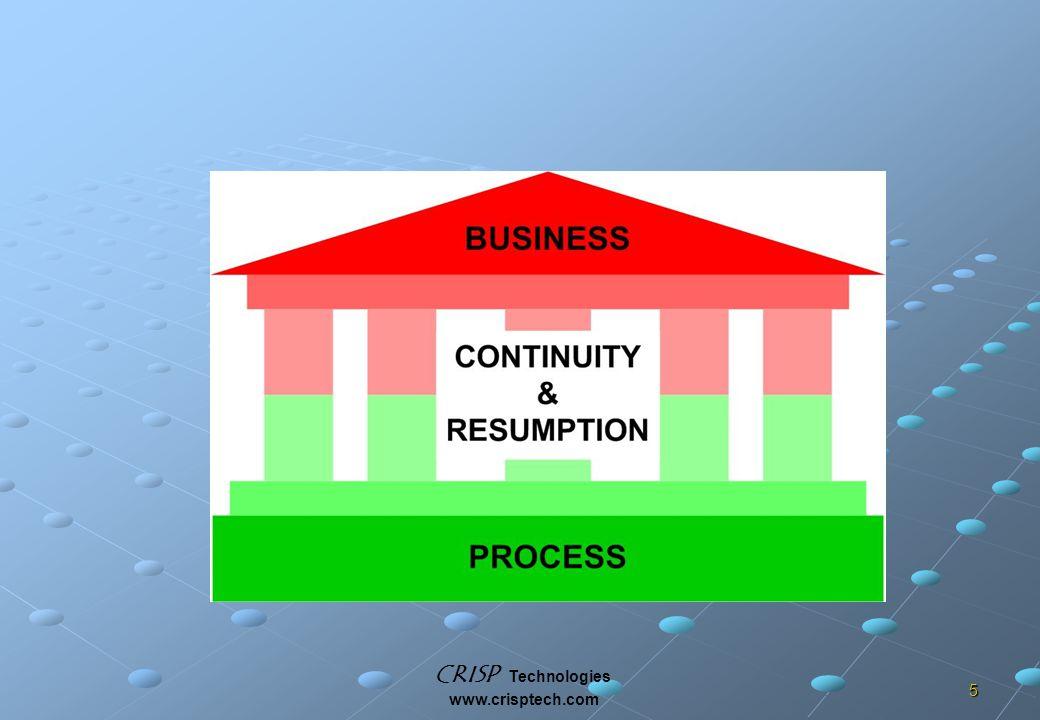 CRISP Technologies www.crisptech.com 5