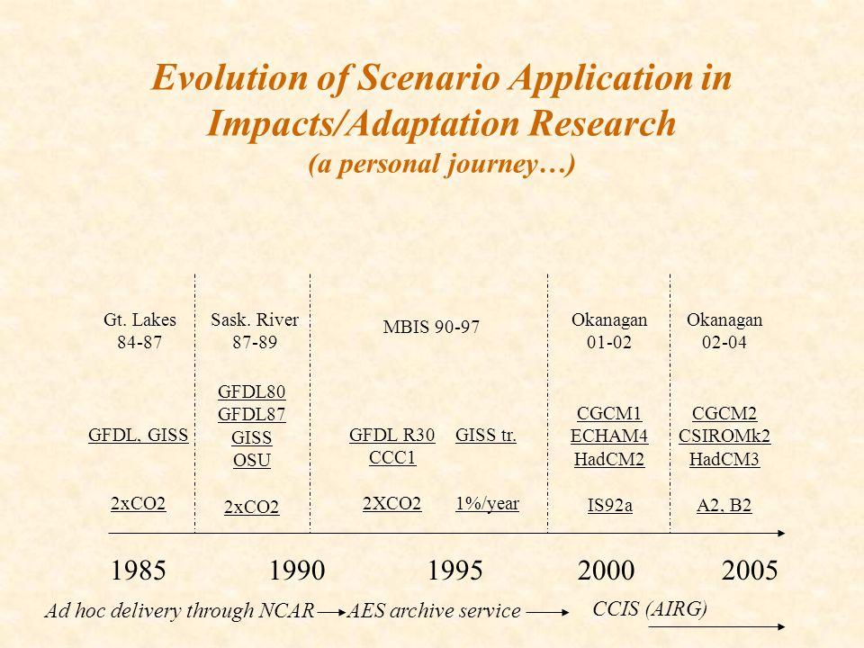 Evolution of Scenario Application in Impacts/Adaptation Research (a personal journey…) 19851990199520002005 Okanagan 02-04 Okanagan 01-02 MBIS 90-97 Sask.