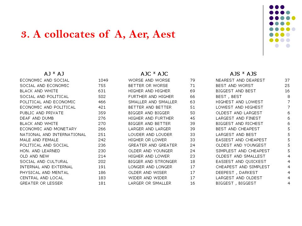 3. A collocates of A, Aer, Aest