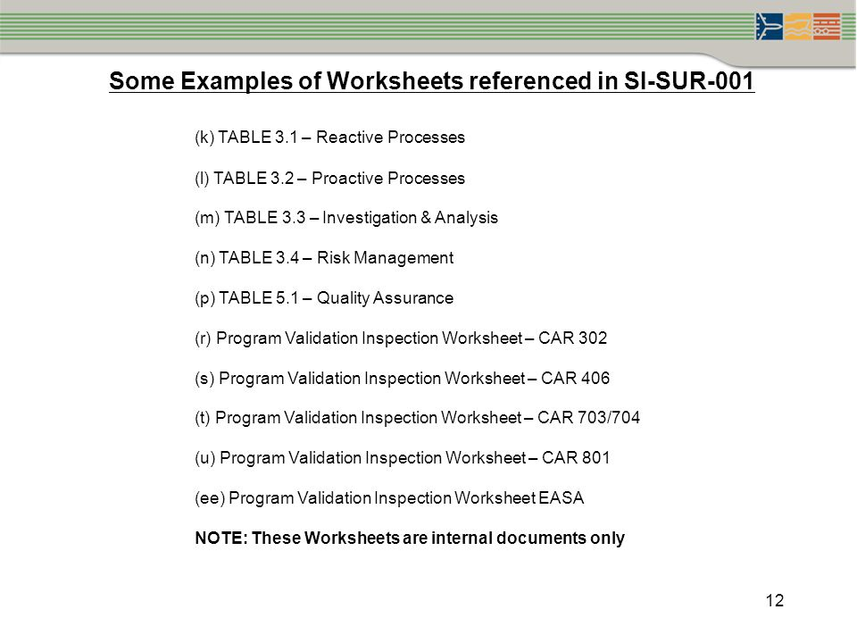 12 Some Examples of Worksheets referenced in SI-SUR-001 (k) TABLE 3.1 – Reactive Processes (l) TABLE 3.2 – Proactive Processes (m) TABLE 3.3 – Investi