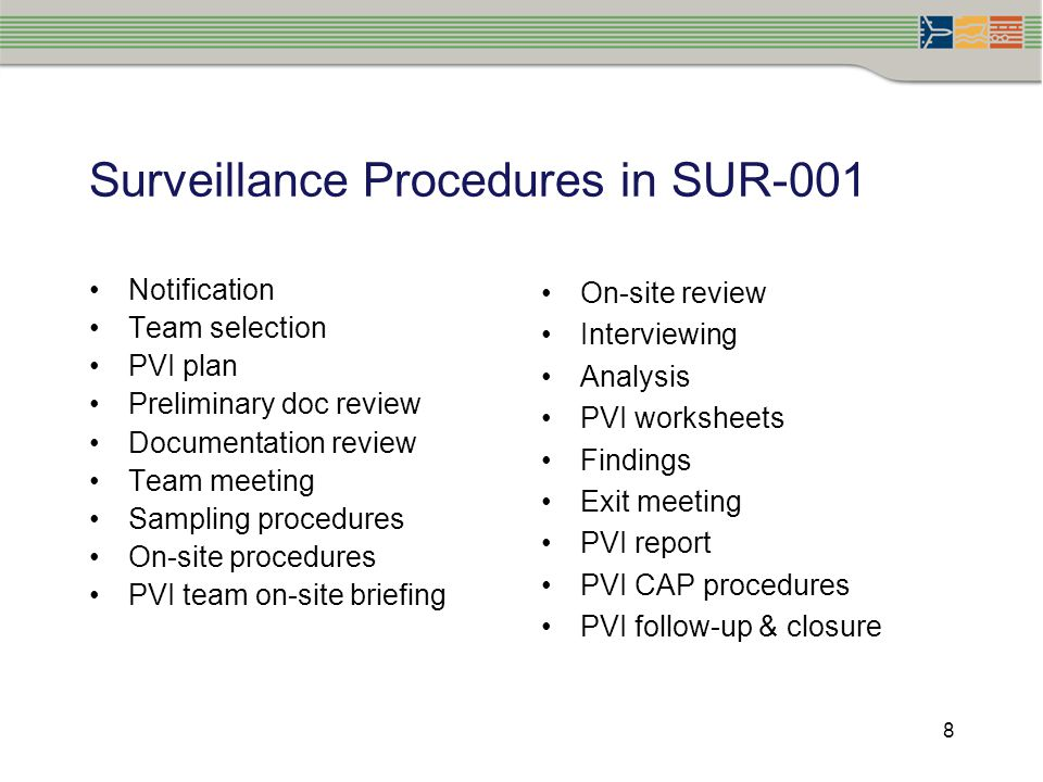 8 Surveillance Procedures in SUR-001 Notification Team selection PVI plan Preliminary doc review Documentation review Team meeting Sampling procedures