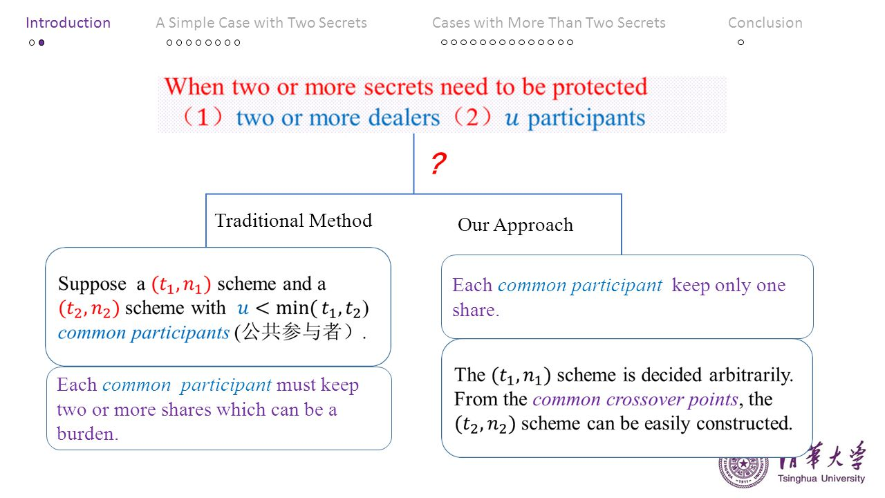 IntroductionA Simple Case with Two SecretsCases with More Than Two SecretsConclusionA Simple Case with Two Secrets Introduction A Simple Case with Two Secrets Cases with More Than Two Secrets Conclusion Threshold Secret Sharing Scheme (3,5) and (4,6) Scheme Construction General Scheme Construction Outline More General Cases Demonstration of Security in Different Situation