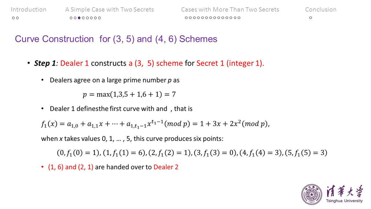 IntroductionA Simple Case with Two SecretsCases with More Than Two SecretsConclusion Curve construction for (3, 5) and (4, 6) Schemes