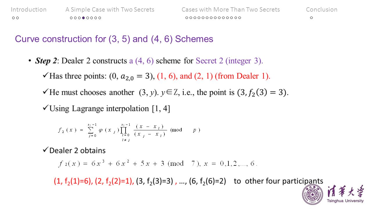 IntroductionA Simple Case with Two SecretsCases with More Than Two SecretsConclusion Curve Construction Collaboration among a (3, 5) scheme, a (4, 6) scheme and a (5, 7) scheme Suppose a 1,0 =1, a 2,0 =3, a 3,0 =5.