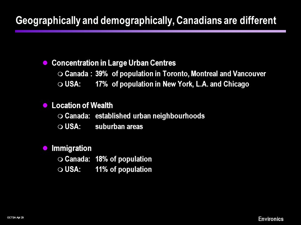 OCTSA Apr 29 Environics Geographically and demographically, Canadians are different Concentration in Large Urban Centres  Canada : 39% of population in Toronto, Montreal and Vancouver  USA: 17% of population in New York, L.A.