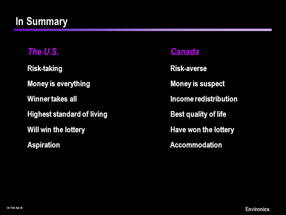 OCTSA Apr 29 Environics In Summary The U.S.Canada Risk-takingRisk-averse Money is everythingMoney is suspect Winner takes allIncome redistribution Highest standard of livingBest quality of life Will win the lotteryHave won the lottery Aspiration Accommodation