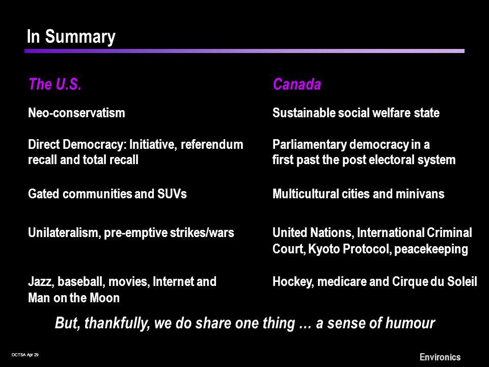 OCTSA Apr 29 Environics The U.S.Canada Neo-conservatism Sustainable social welfare state Direct Democracy: Initiative, referendumParliamentary democra