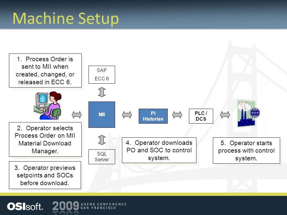 Machine Setup PLC / DCS PI Historian MII SAP ECC 6 SQL Server 1.