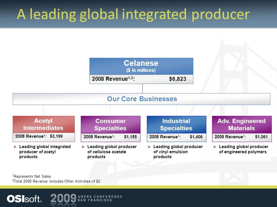 A leading global integrated producer Celanese ($ in millions) 2008 Revenue 1,2 : $6,823 Acetyl Intermediates ► Leading global producer of engineered polymers ► Leading global producer of cellulose acetate products ► Leading global integrated producer of acetyl products 2008 Revenue 1 : $3,199 1 Represents Net Sales 2 Total 2008 Revenue includes Other Activities of $2 2008 Revenue 1 : $1,4062008 Revenue 1 : $1,1552008 Revenue 1 : $1,061 ► Leading global producer of vinyl emulsion products Our Core Businesses Industrial Specialties Consumer Specialties Adv.