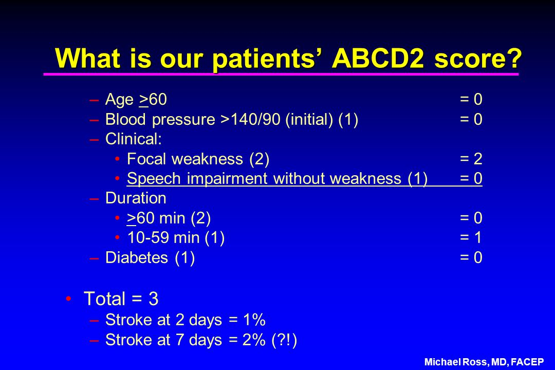 Michael Ross, MD, FACEP What is our patients' ABCD2 score.