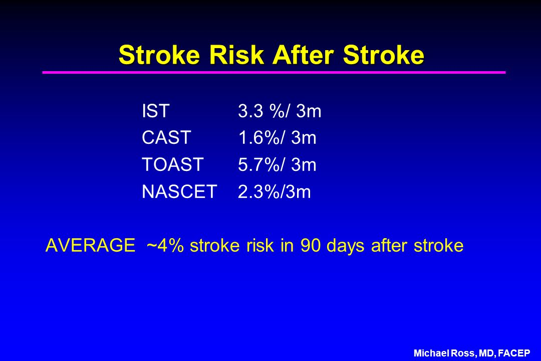 Michael Ross, MD, FACEP Stroke Risk After Stroke IST3.3 %/ 3m CAST1.6%/ 3m TOAST5.7%/ 3m NASCET 2.3%/3m AVERAGE ~4% stroke risk in 90 days after stroke