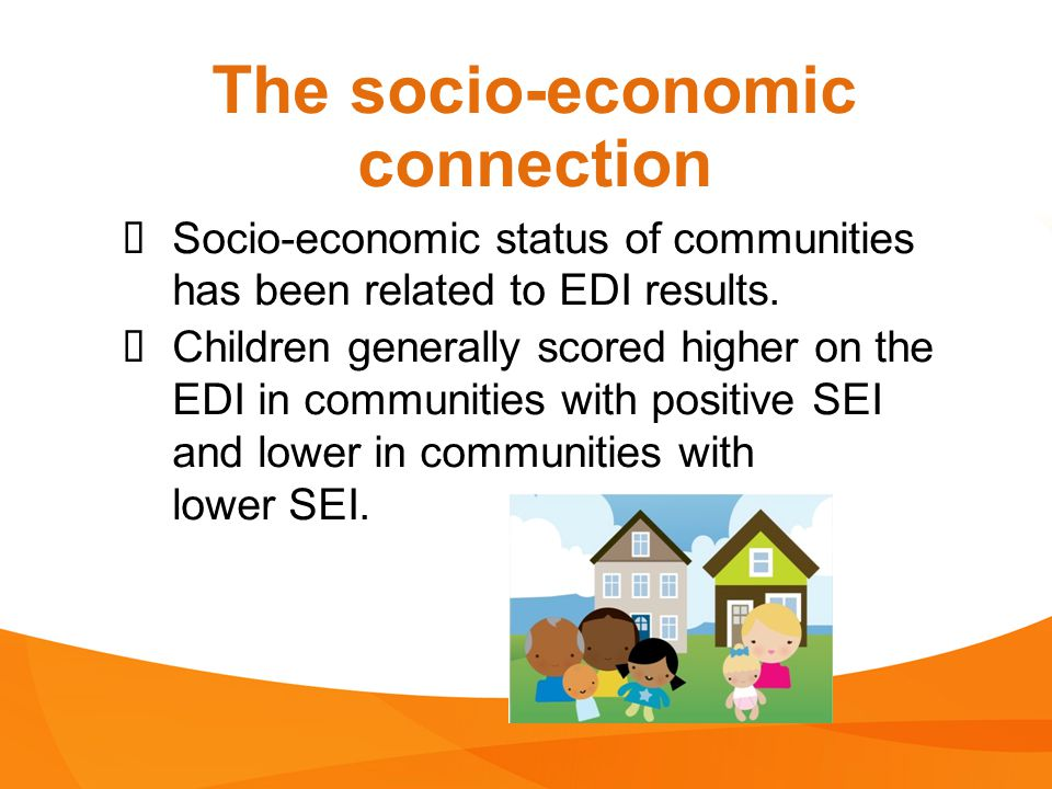  Socio-economic status of communities has been related to EDI results.