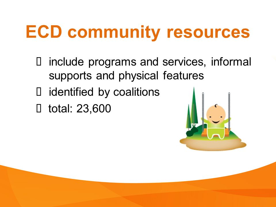 ECD community resources  include programs and services, informal supports and physical features  identified by coalitions  total: 23,600