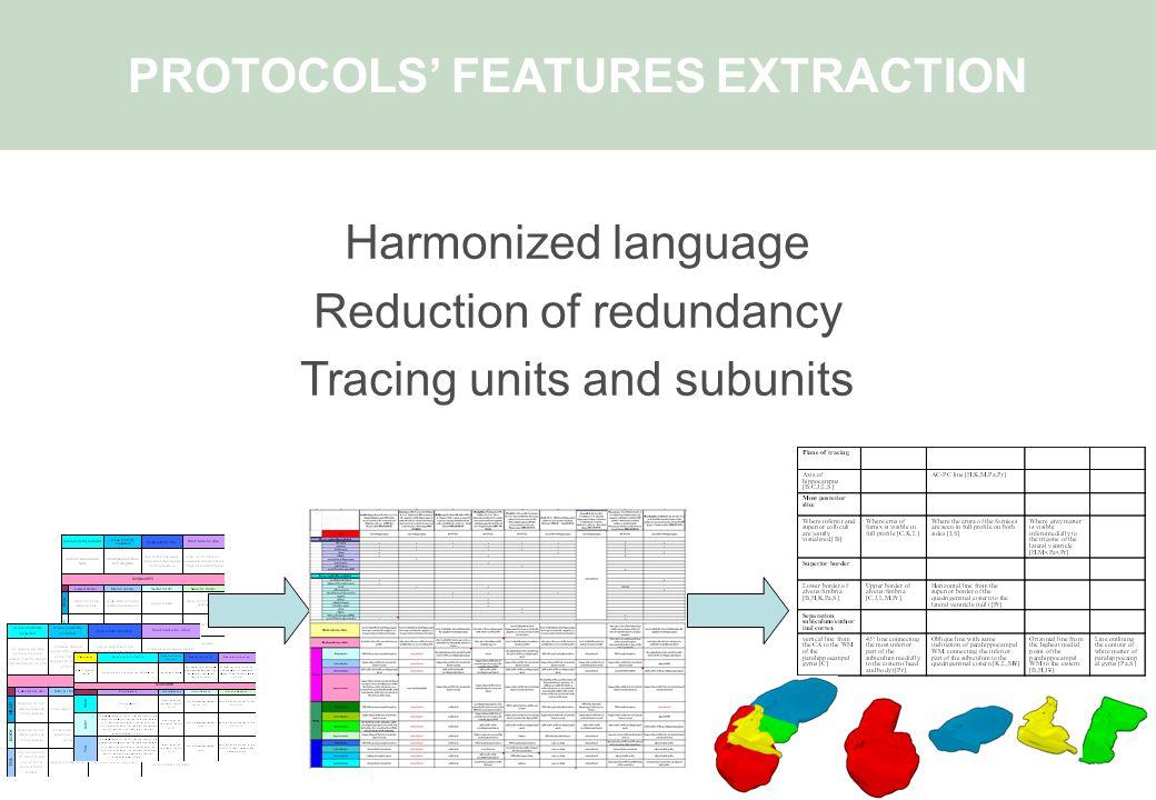 Harmonized language Reduction of redundancy Tracing units and subunits