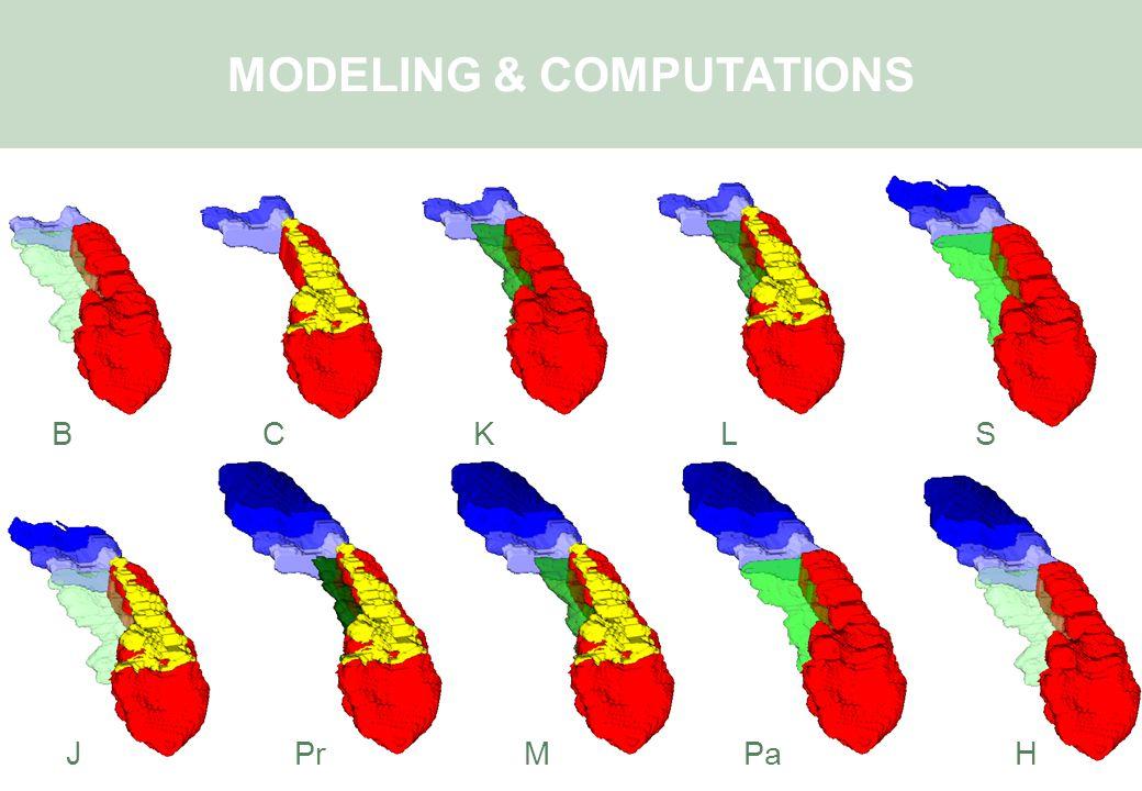 J Pr M PaH BCK L S MODELING & COMPUTATIONS