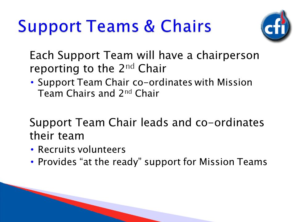 Each Support Team will have a chairperson reporting to the 2 nd Chair Support Team Chair co-ordinates with Mission Team Chairs and 2 nd Chair Support Team Chair leads and co-ordinates their team Recruits volunteers Provides at the ready support for Mission Teams
