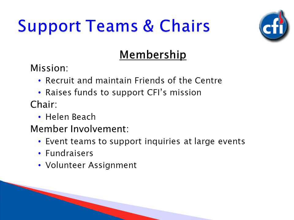 Membership Mission: Recruit and maintain Friends of the Centre Raises funds to support CFI's mission Chair: Helen Beach Member Involvement: Event teams to support inquiries at large events Fundraisers Volunteer Assignment