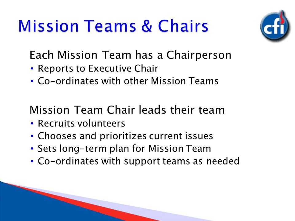 Each Mission Team has a Chairperson Reports to Executive Chair Co-ordinates with other Mission Teams Mission Team Chair leads their team Recruits volunteers Chooses and prioritizes current issues Sets long-term plan for Mission Team Co-ordinates with support teams as needed