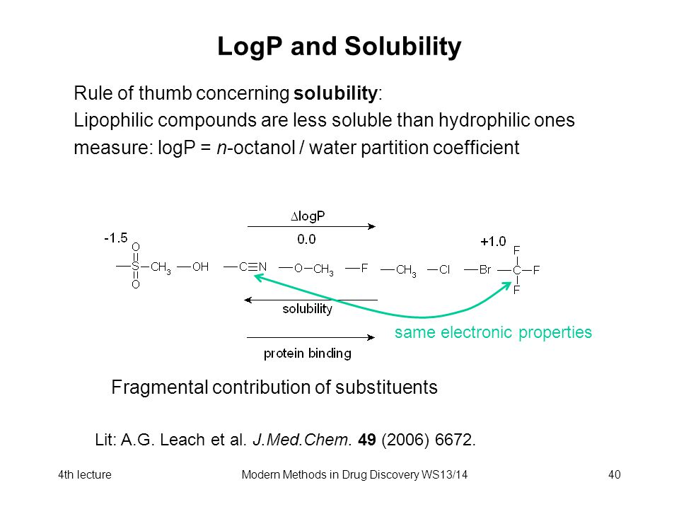 4th lectureModern Methods in Drug Discovery WS13/1440 LogP and Solubility Rule of thumb concerning solubility: Lipophilic compounds are less soluble t