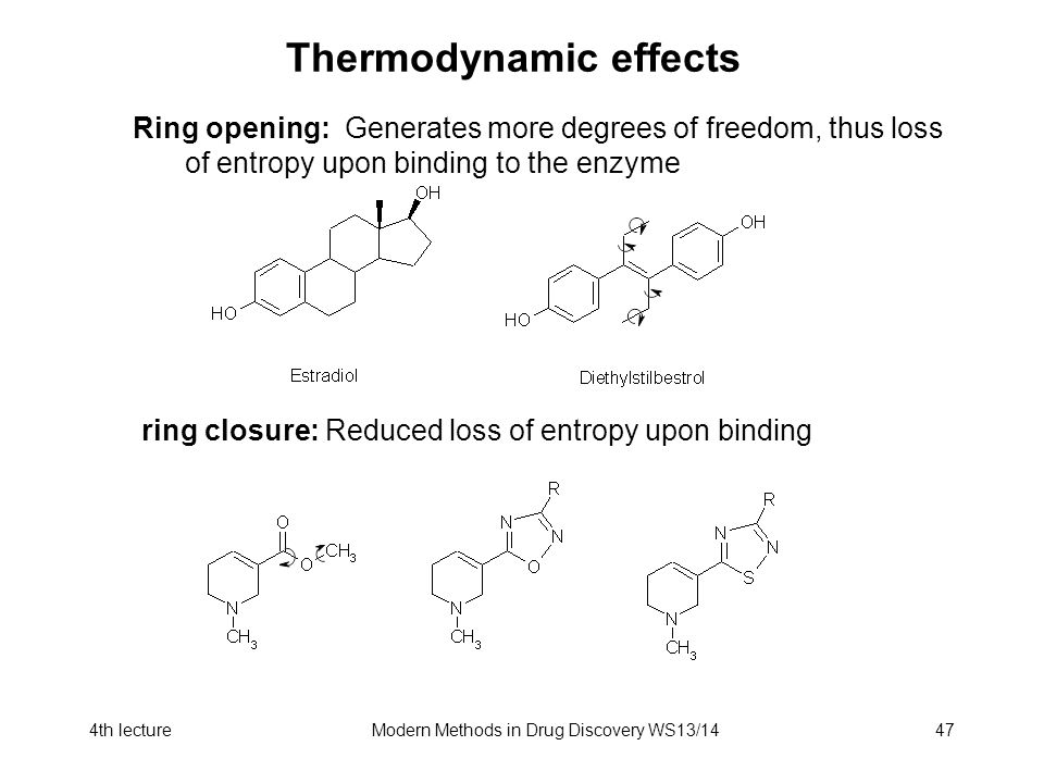 4th lectureModern Methods in Drug Discovery WS13/1447 Thermodynamic effects Ring opening: Generates more degrees of freedom, thus loss of entropy upon