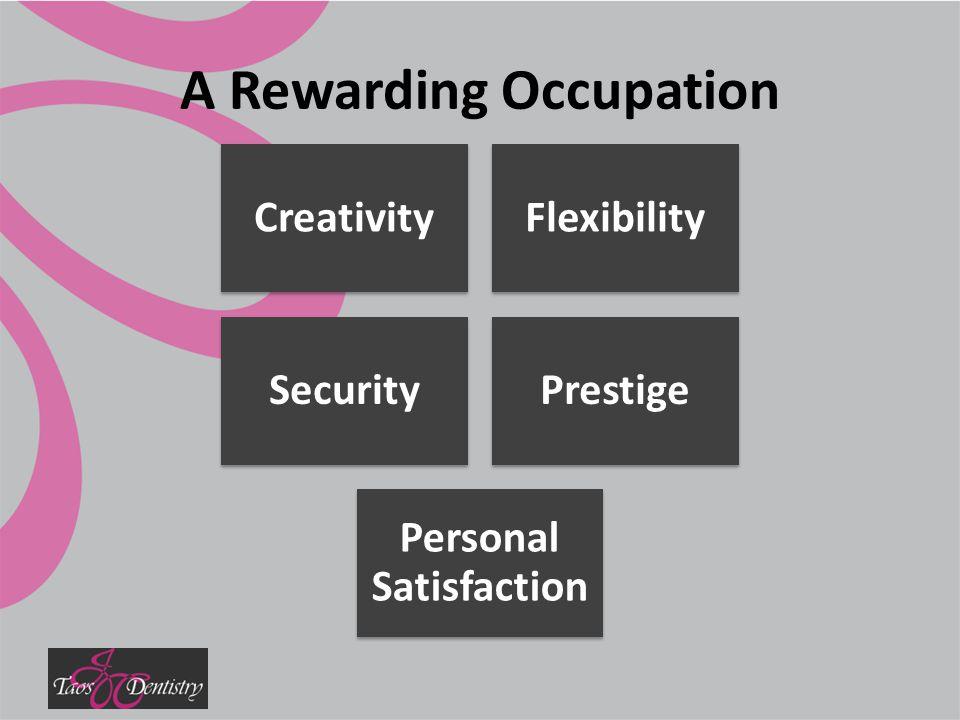 A Rewarding Occupation CreativityFlexibility SecurityPrestige Personal Satisfaction