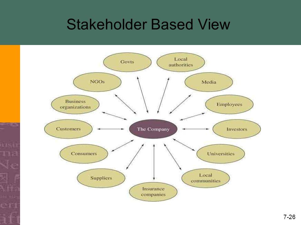 7-26 Stakeholder Based View Insert Fig 7-16