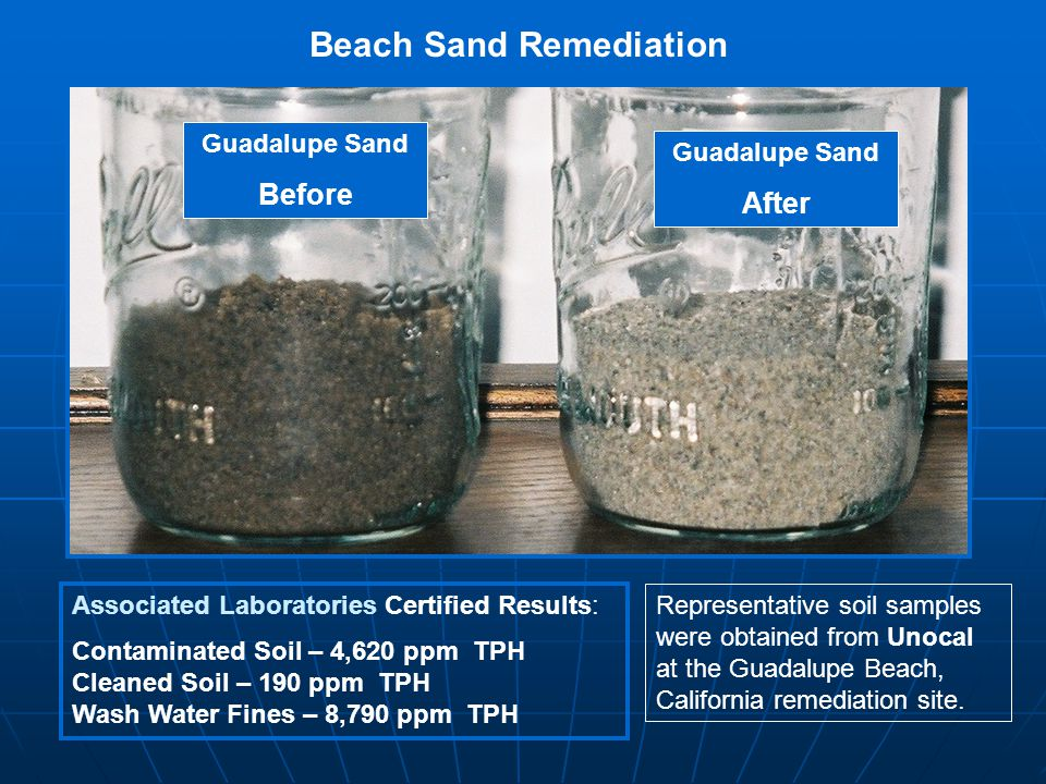 Associated Laboratories Certified Results: Contaminated Soil – 4,620 ppm TPH Cleaned Soil – 190 ppm TPH Wash Water Fines – 8,790 ppm TPH Beach Sand Remediation Guadalupe Sand Before Guadalupe Sand After Representative soil samples were obtained from Unocal at the Guadalupe Beach, California remediation site.