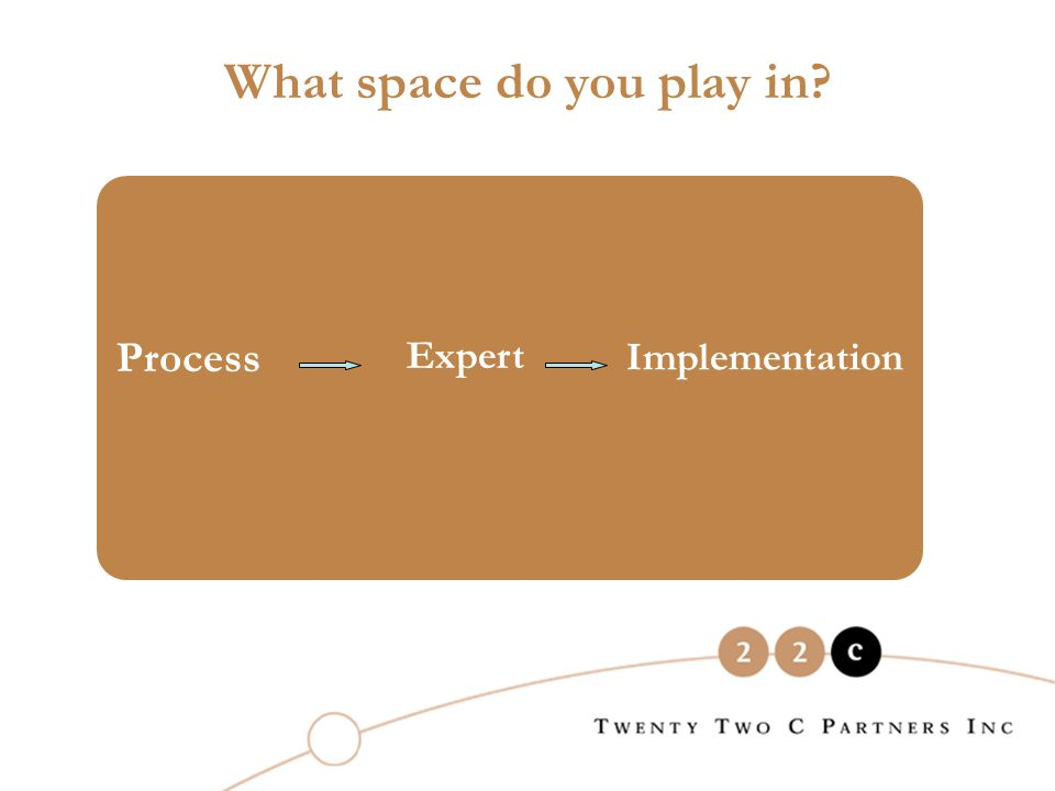 Process What space do you play in? Expert Implementation