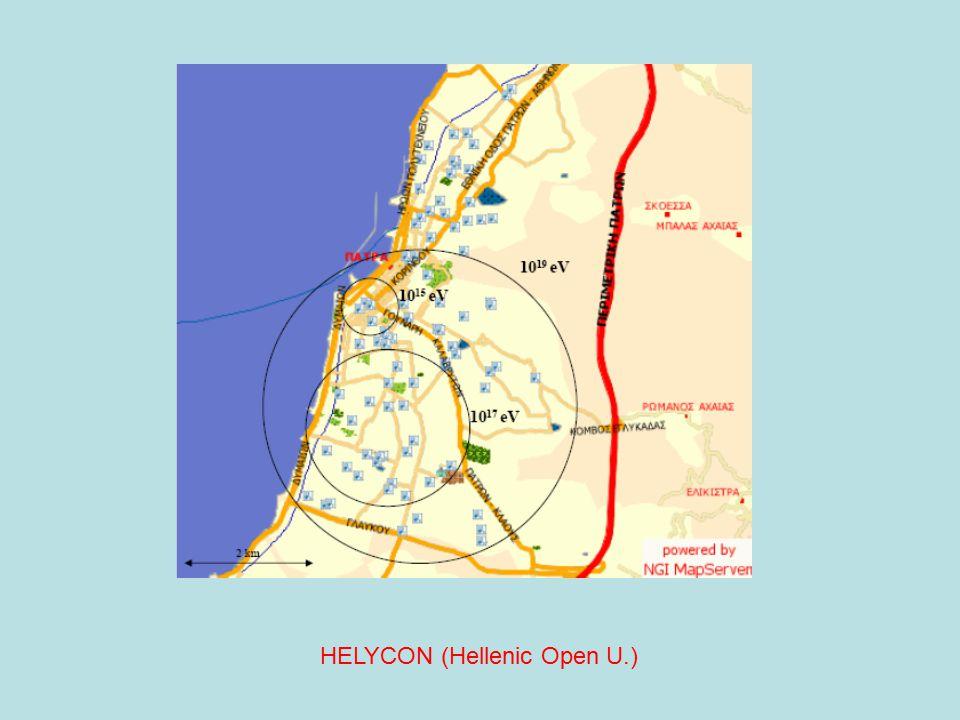 HELYCON (Hellenic Open U.)