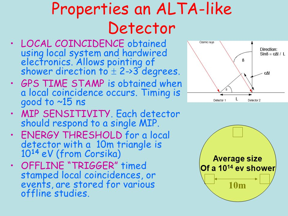Properties an ALTA-like Detector LOCAL COINCIDENCE obtained using local system and hardwired electronics. Allows pointing of shower direction to  2->