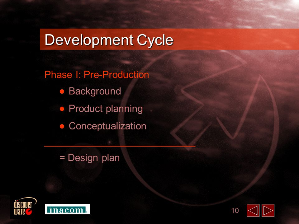 10 Development Cycle Phase I: Pre-Production Background Product planning Conceptualization ___________________________ = Design plan