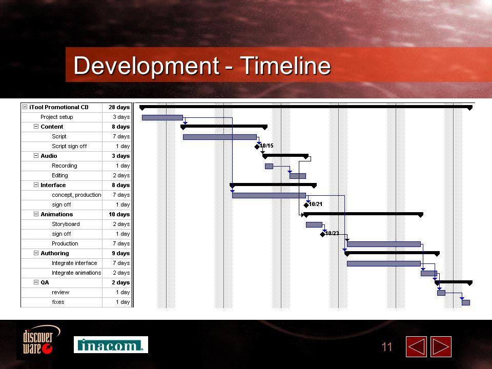 11 Development - Timeline