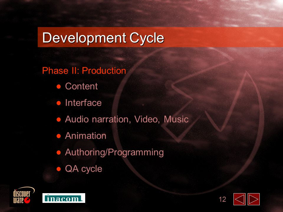 12 Development Cycle Phase II: Production Content Interface Audio narration, Video, Music Animation Authoring/Programming QA cycle
