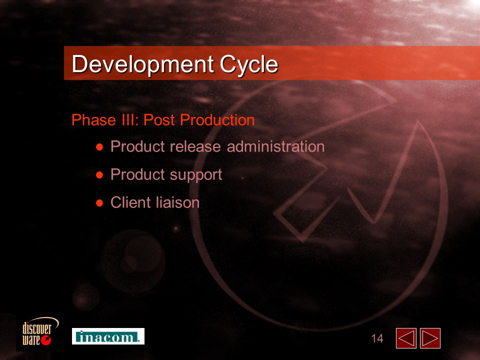 14 Development Cycle Phase III: Post Production Product release administration Product support Client liaison