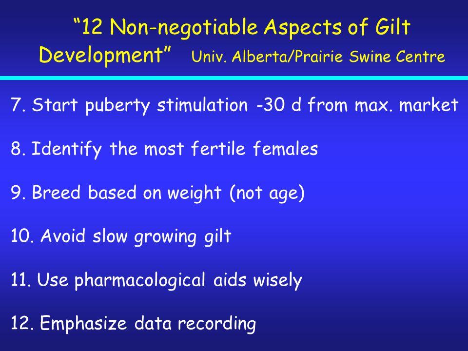 """12 Non-negotiable Aspects of Gilt Development"" Univ. Alberta/Prairie Swine Centre 7. Start puberty stimulation -30 d from max. market 8. Identify the"