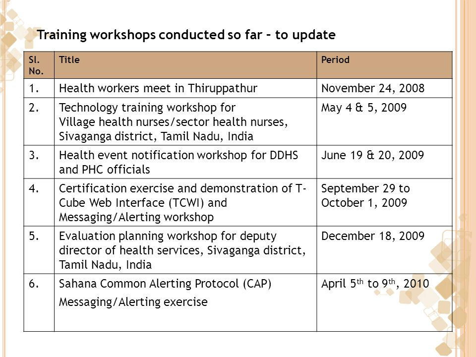 Sl. No. TitlePeriod 1.Health workers meet in ThiruppathurNovember 24, 2008 2.Technology training workshop for Village health nurses/sector health nurs