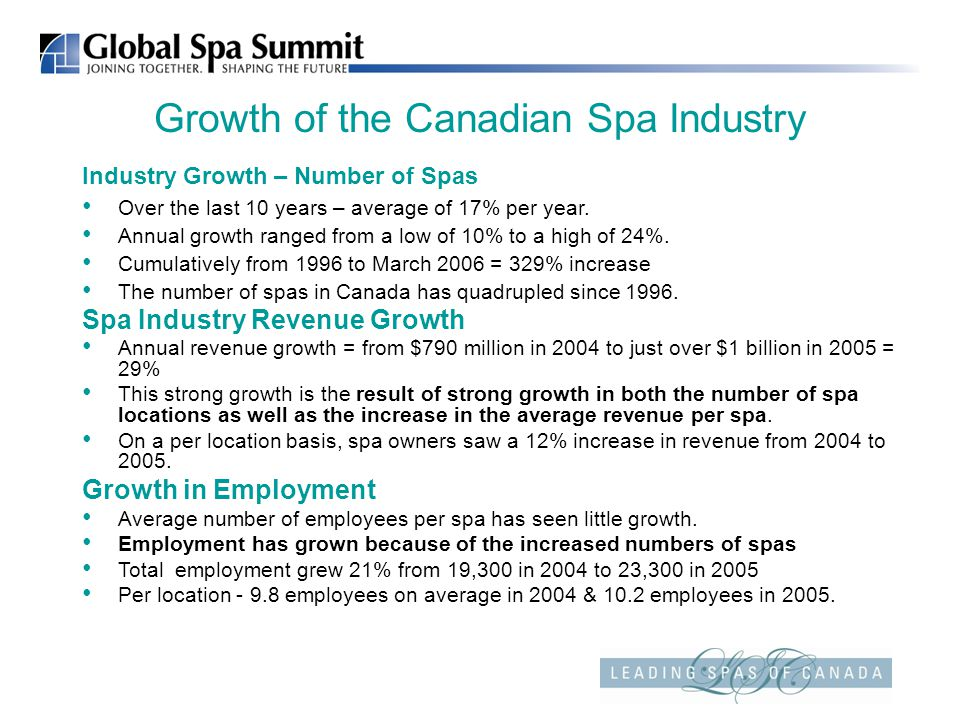 Growth of the Canadian Spa Industry Industry Growth – Number of Spas Over the last 10 years – average of 17% per year.
